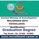 Central Bureau of Investigation Recruitment Notification