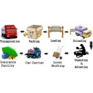 Trend Packers And Movers Mumbai