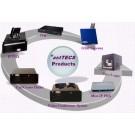 IPPBX CALL CENTER DIALER IVR SYSTEMS VOICE LOGGER