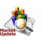 Regular Update Tips in Stock Market.