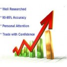 Stock market and commodity market Sure Trading Tips