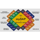 Best Place To Learn SAP Course Metaphor Consulting