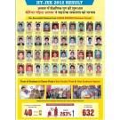 Career Point In Kidwaipuri Patna