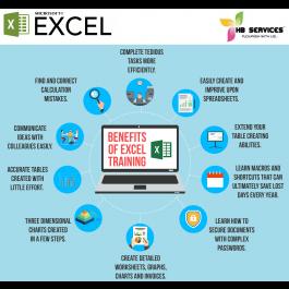 Best Institute for Intermediate Excel Training in Chennai Adyar